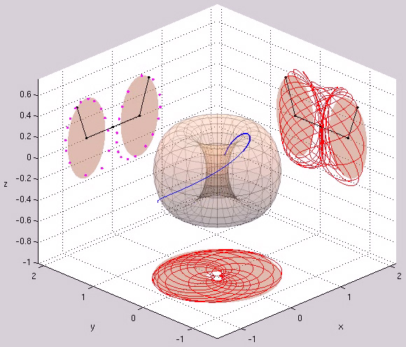 Breathing torus near double Hopf bifurcation