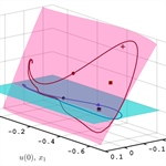 Convergence of Equation-Free Methods for Finite Time Scale Separation