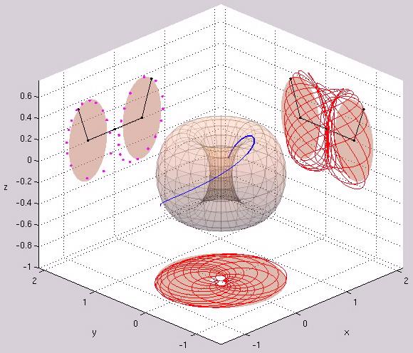 Breathing torus near double Hopf bifurcation